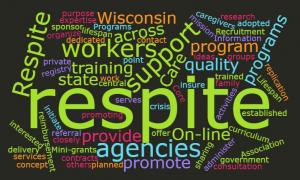 Respite Care Word Cloud